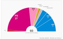 Cantonales : tous les résultats